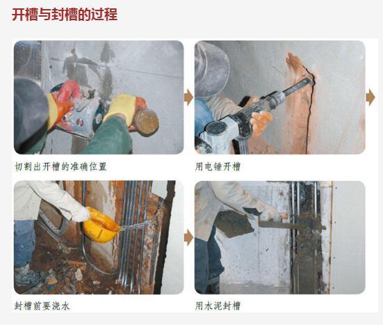 为补一个入水口,只好把贴完的瓷砖掀开  装修知识  第2张