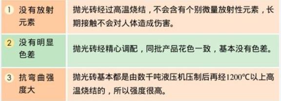 瓷砖有没有放射性毒素,怎样避免买到含有放射性的瓷砖  装修知识  第1张